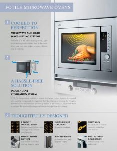 Fotile Kitchen Microwave Ovens