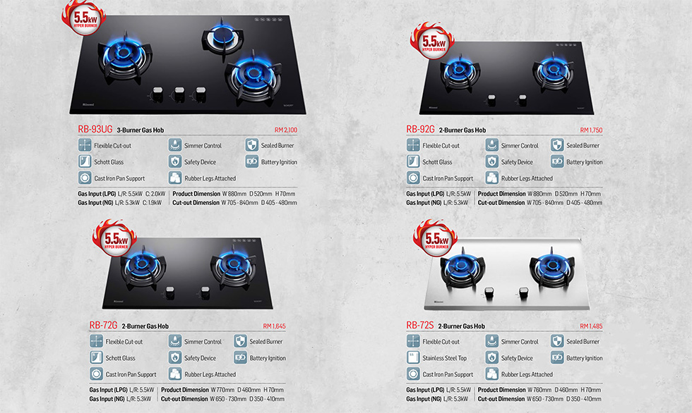 Rinnai Hyper Burner Series Built In Hob 03
